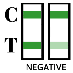 Test result - Negative