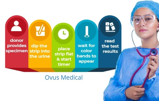 ovus medical drug test strip instruction