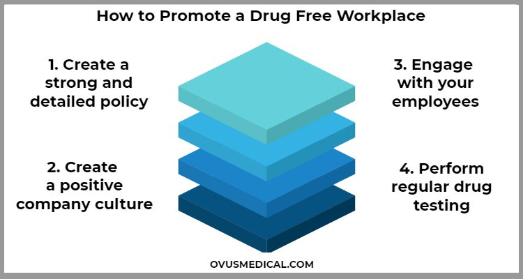 ovus medical DRUGFREE WORKPLACE