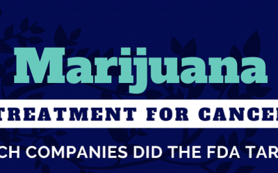 """Marijuana """"Treatments"""" for Cancer Claims Unfounded"""