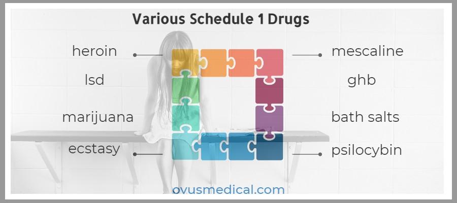 ovus medical Various Schedule 1 Drugs