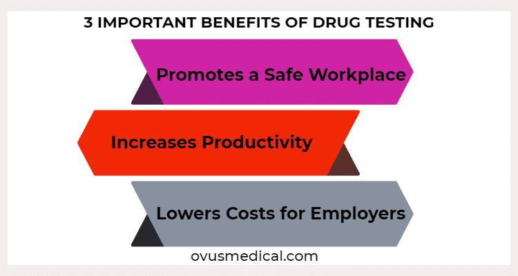 ovus medical 3 IMPORTANT BENEFITS OF DRUG TESTING