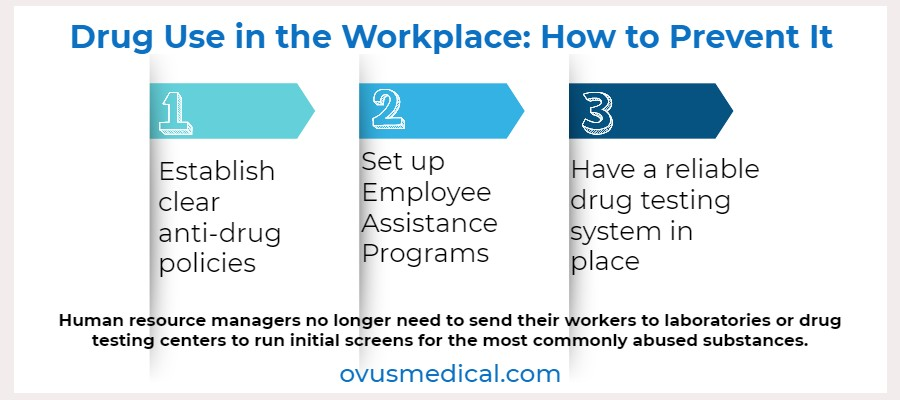 ovus medical Drug Use in the Workplace: How to Prevent It