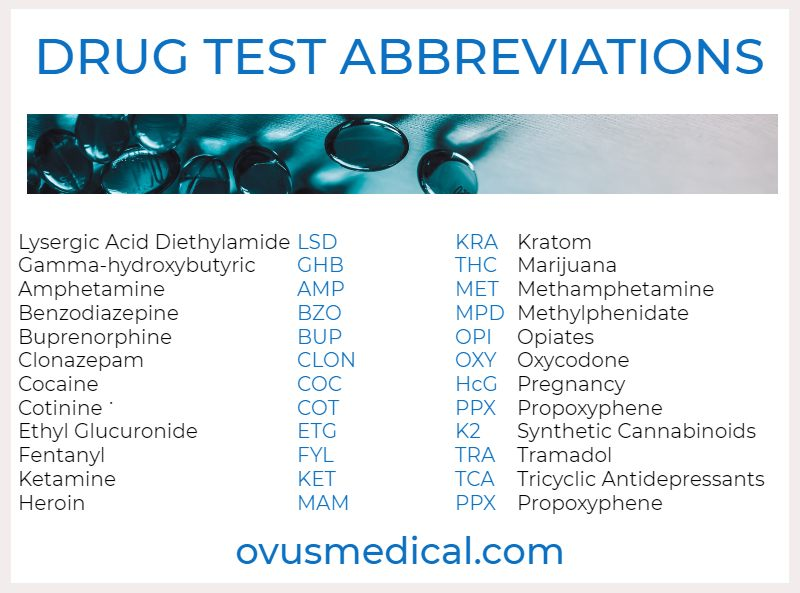 ovus medical DRUG TEST ABBREVIATIONS