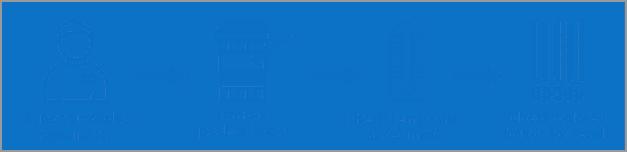 Ovus Medical drug test cup steps infographic