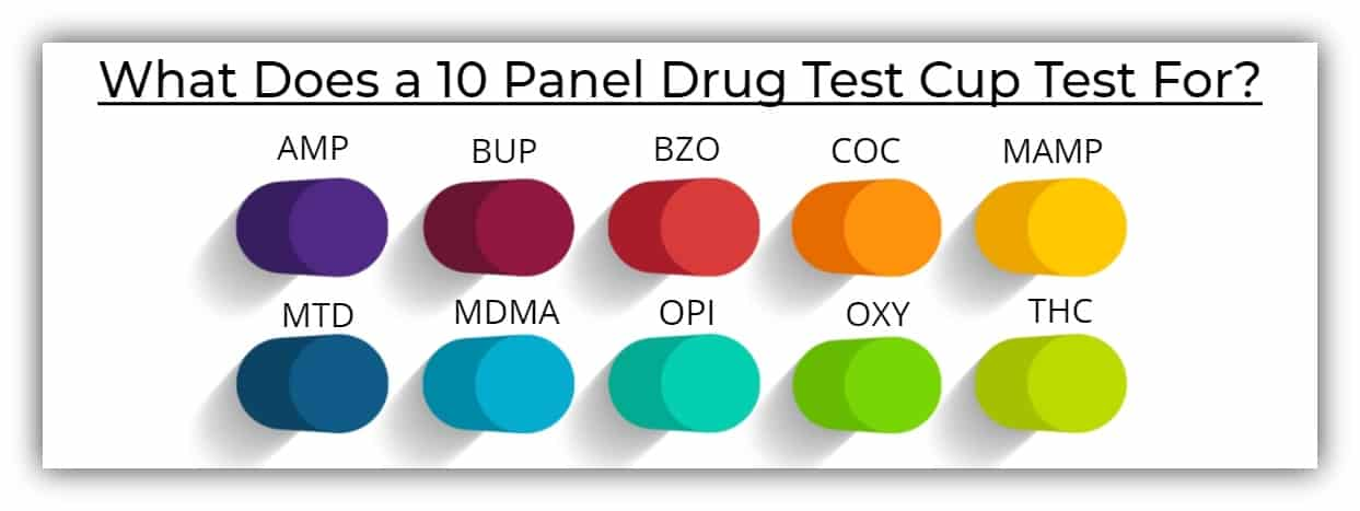 What does a 10 Panel Drug Test cup test for