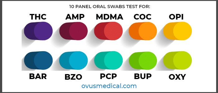 ovus medical 10 PANEL ORAL SWABS TEST FOR a