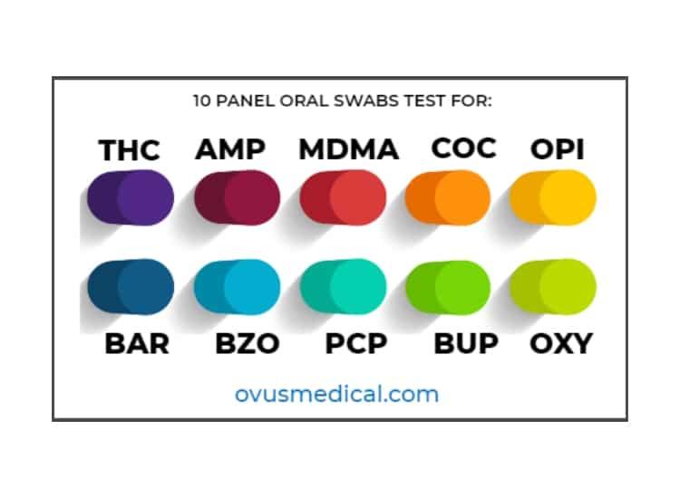 ovus medical 10 panel oral swab slide