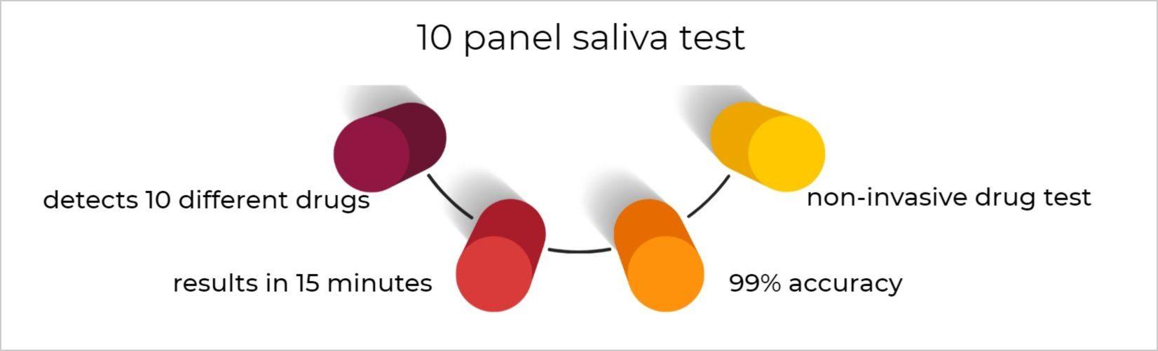saliva drug test detection times