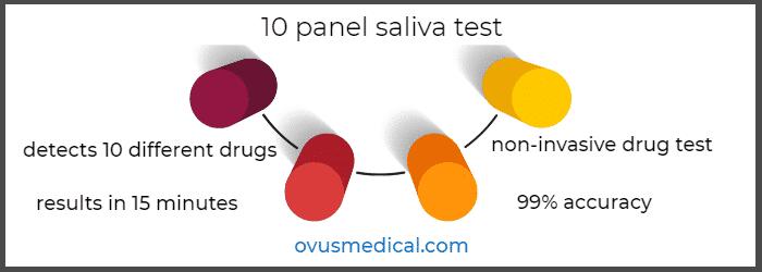 ovus medical 10 panel saliva test