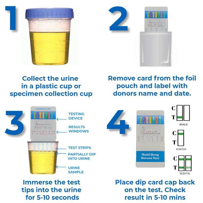 ovus medical dip card instruction