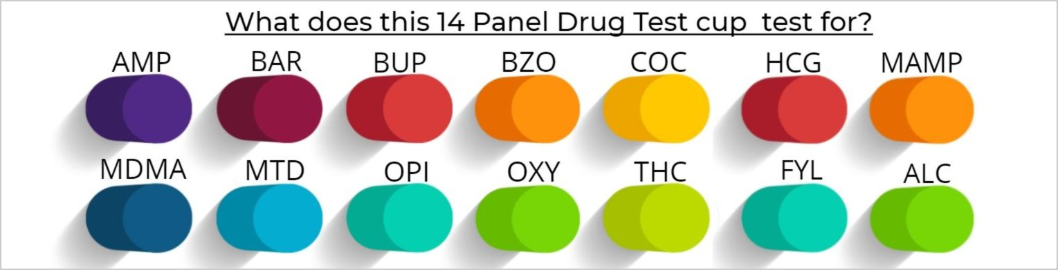 What does this 14 Panel Drug Test cup test for