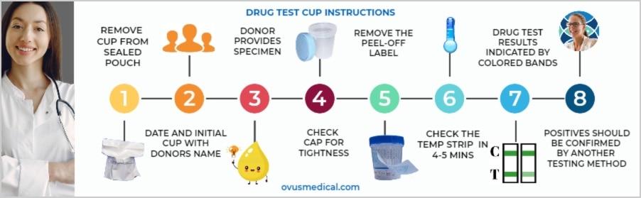 drug test cup instruction