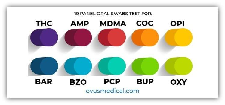 10 PANEL ORAL SWABS TEST