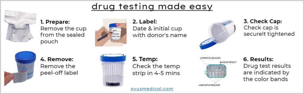 ovus medical drug testing made easy