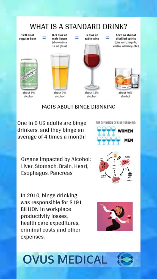 Ovus Medical alcohol page