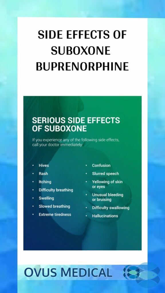OVUS MEDICAL SIDE EFFECTS OF SUBOXONE.