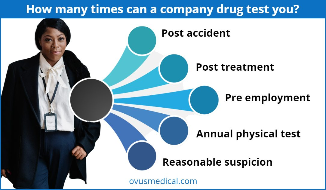 ovus medical How many times can a company drug test you_
