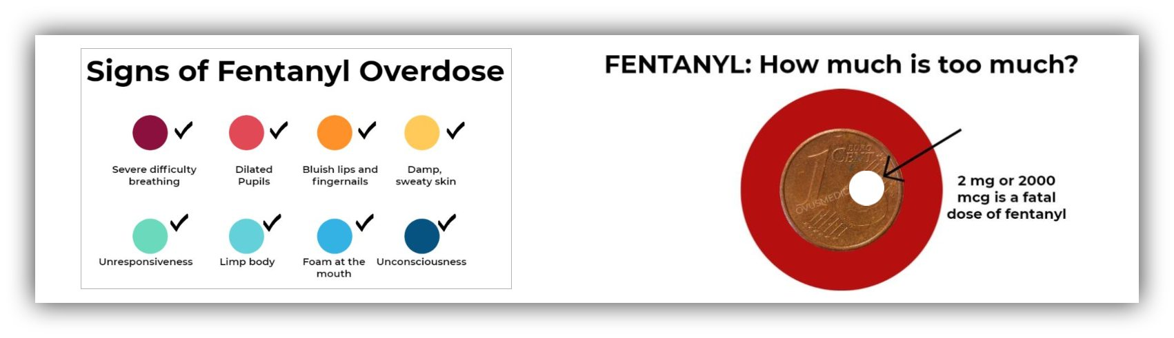 OVUS MEDICAL how much fentanyl is too much