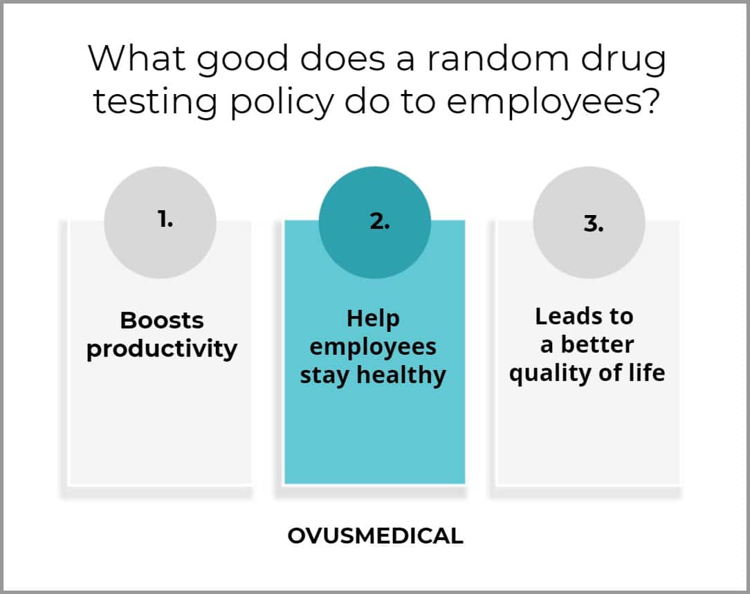 OVUS MEDICAL RANDOM DRUG TESTING POLICIES
