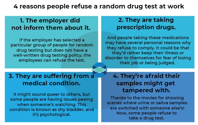 ovus medical 4 reasons people refuse a random drug test at work