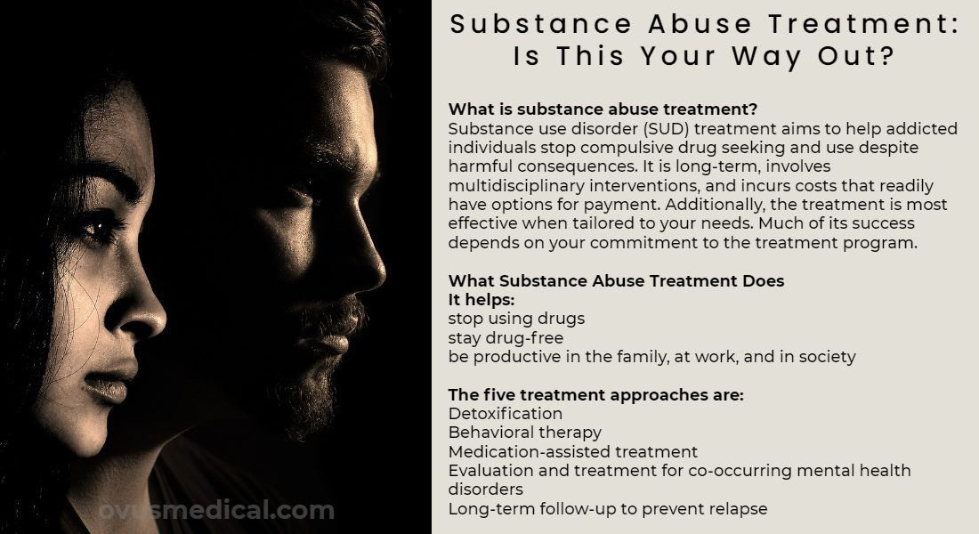 OVUS MEDICAL Substance Abuse Treatment: Is This Your Way Out?