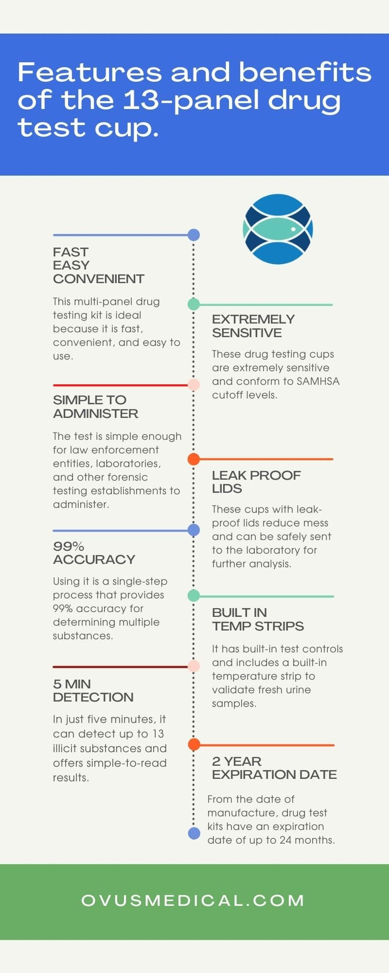 Features and benefits of the 13 panel drug test cup.