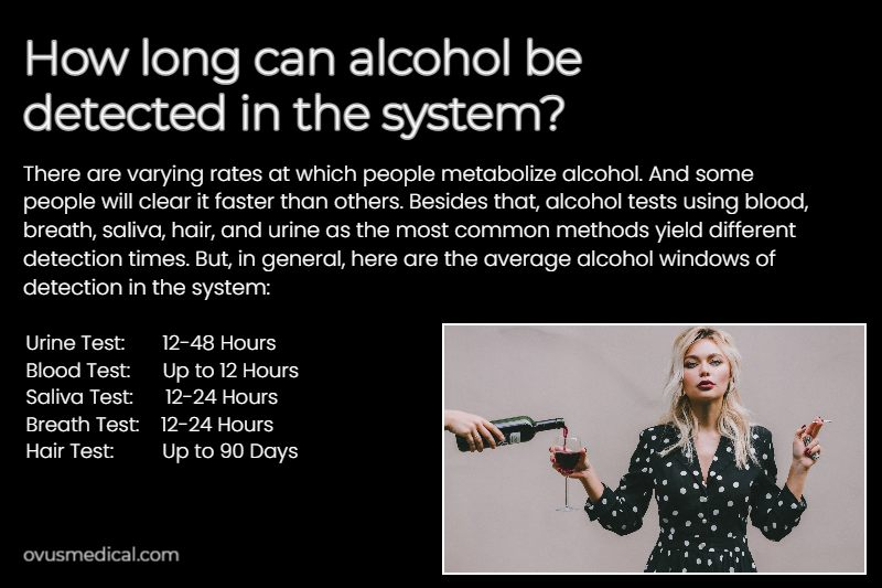 ovus medical How long can alcohol be detected in the system