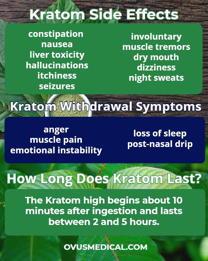 OVUS MEDICAL KRATOM EFFECTS INFOGRAPHIC