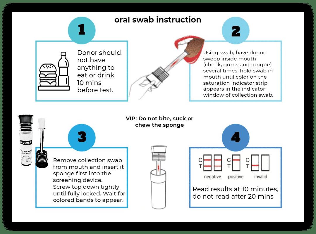 ovus medical 10 panel saliva test instruction