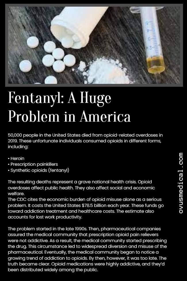 ovus medical Fentanyl_ A Huge Problem in America