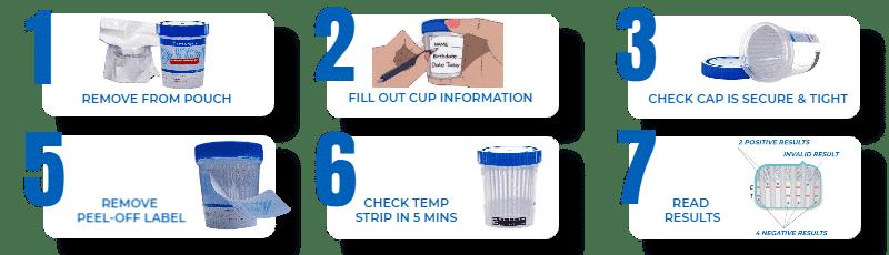 OVUS MEDICAL URINE DRUG TEST CUP INSTRUCTIONS